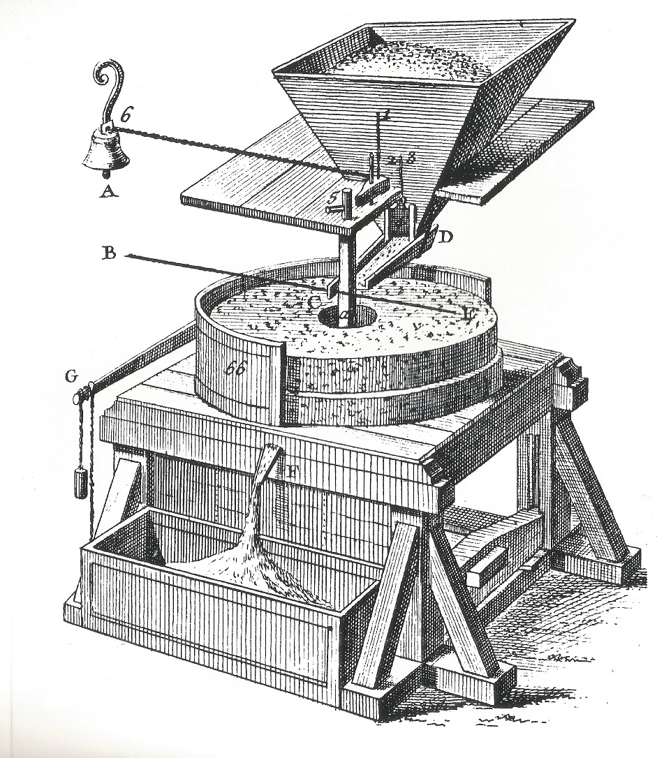Moulin encyclopédie